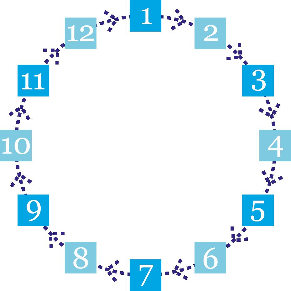 CLOCKMiddel 3